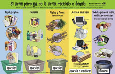 7-RecycleWorks_CartelDeReciclaje-4-1b8c2.jpg
