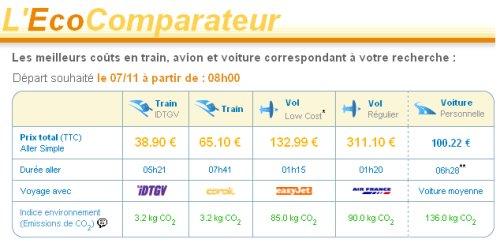 SNCF-EcoComparateur.jpg