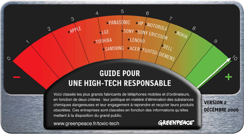 200701_Greenpeace_HighTech.jpg