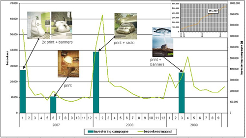 2009_energivores_diagramme.jpg