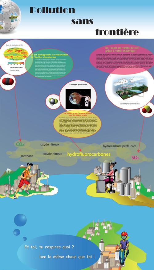 Postair_pollution-sans-frontiere.jpg