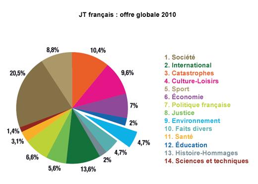 JT-offre-globale.jpg