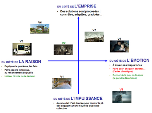tests-videos-graphe.jpg