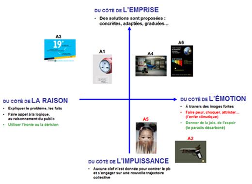 tests-visuels-graphe.jpg