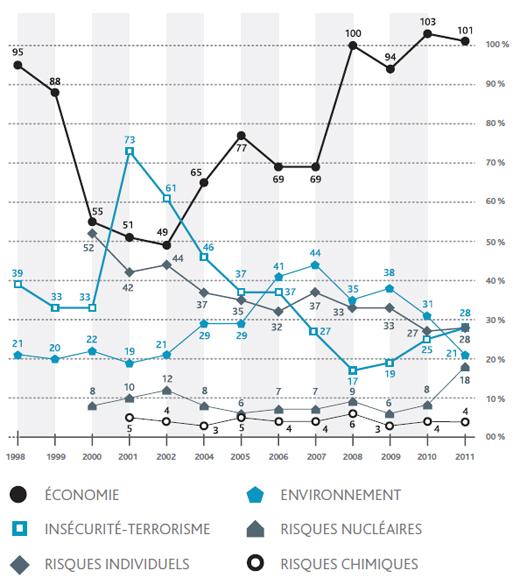 irsn-graphe2.jpg
