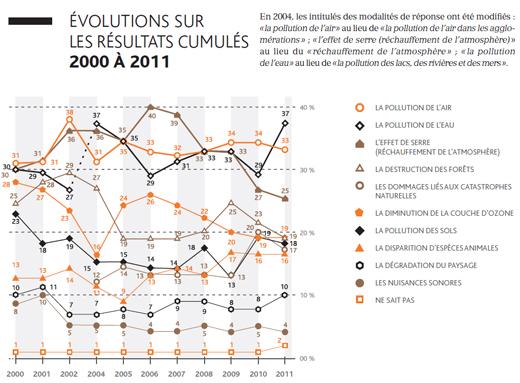 irsn-graphe4.jpg