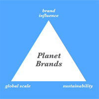 Futerra - What is a Planet Brand?