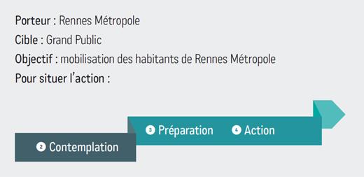Rennes-change.jpg