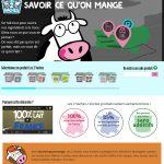 Les 2 vaches - Savoir ce qu'on mange