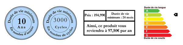 label-duree-de-vie-FORMATS.jpg